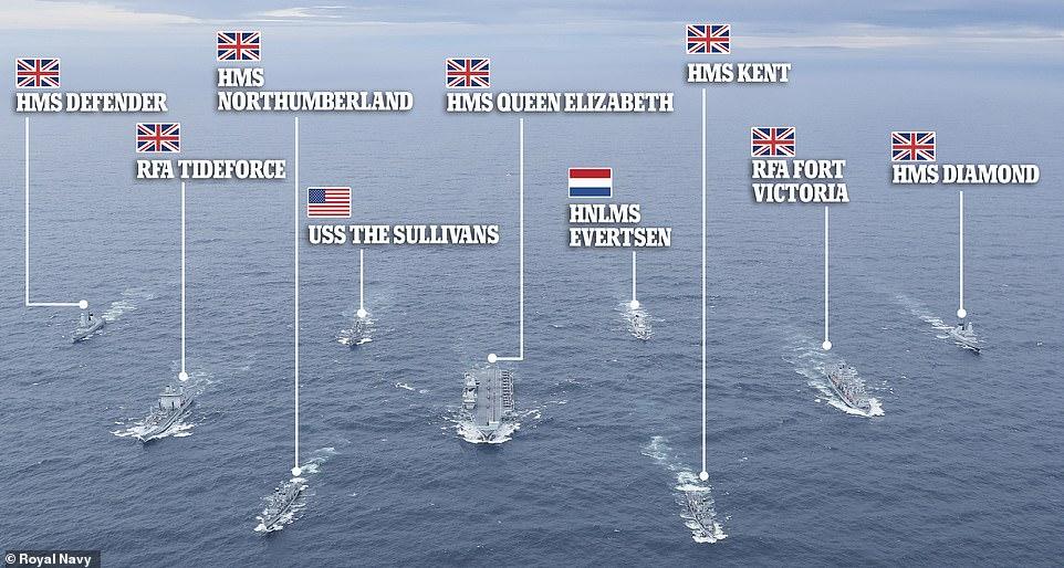 Na zdjęciu brytyjska lotniskowcowa grupa bojowa wokoło HMS Queen Elizabeth z podpisanymi wszystkimi okrętami na zdjęciu